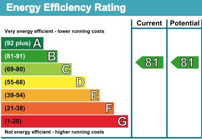 45 Barn Lodge EPC Rating
