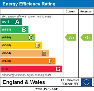 14 The Fairways EPC Rating