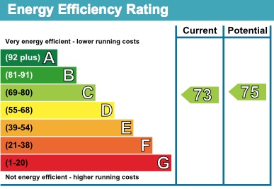 2 Woodland Place EPC Rating