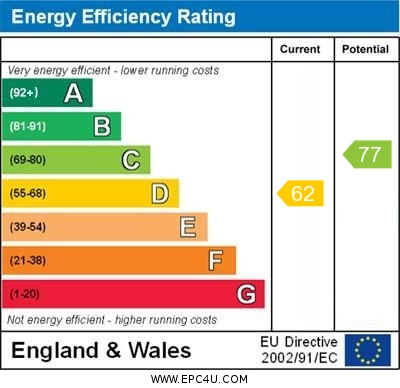 17 The Priory EPC Rating