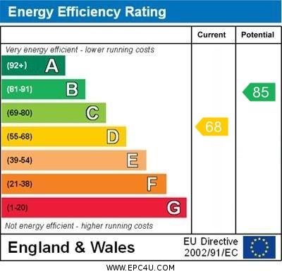 10 Fairlop Walk EPC Rating
