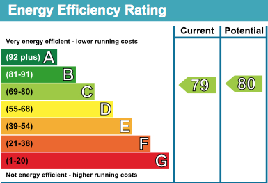 16 Wildwood Court EPC Rating