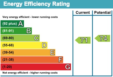1 Oak Court EPC Rating