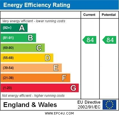 9 Fonteyn House EPC Rating