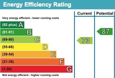 4 Thurlaston Drive EPC Rating