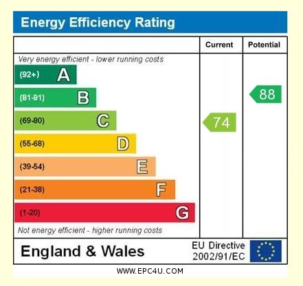 3 Forest Walk EPC Rating