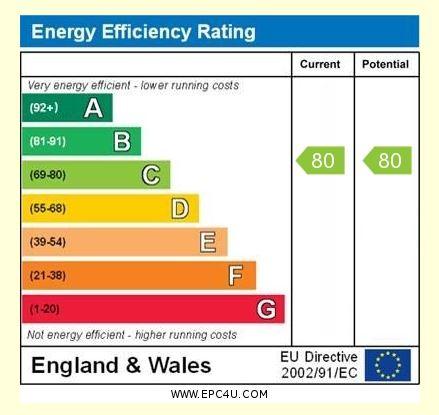 8 Roding Close EPC Rating