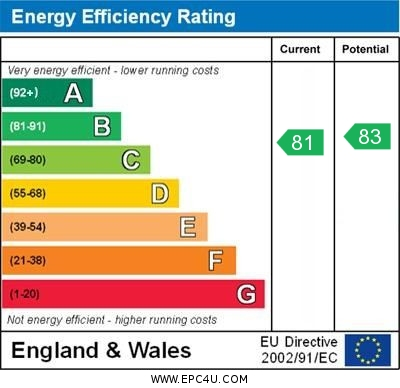 15 The Priory EPC Rating