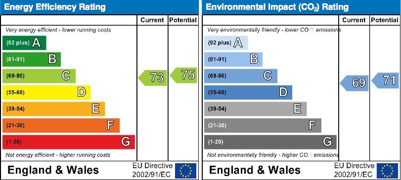 14 Fairlop Walk EPC Rating