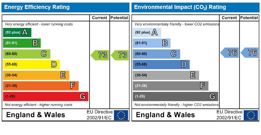 22 Fairlop Walk EPC Rating