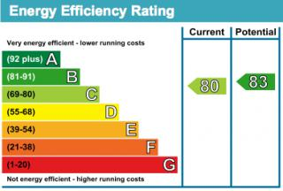 2 Cawston House EPC Rating